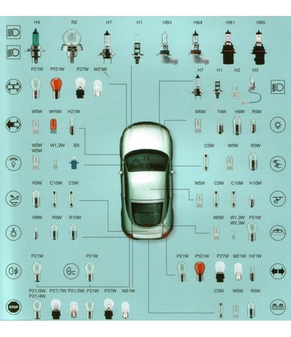 Лампочки автомобильные